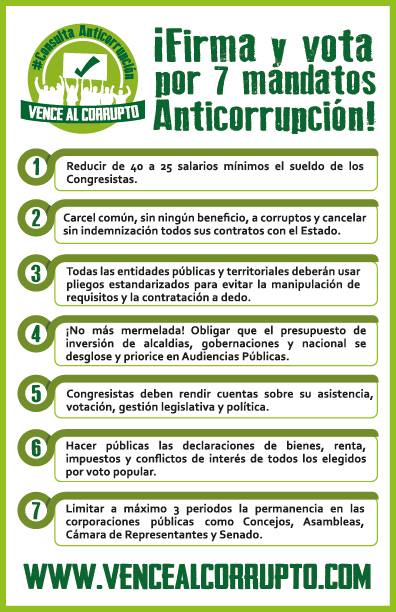 ConsultaAnticorrupcion